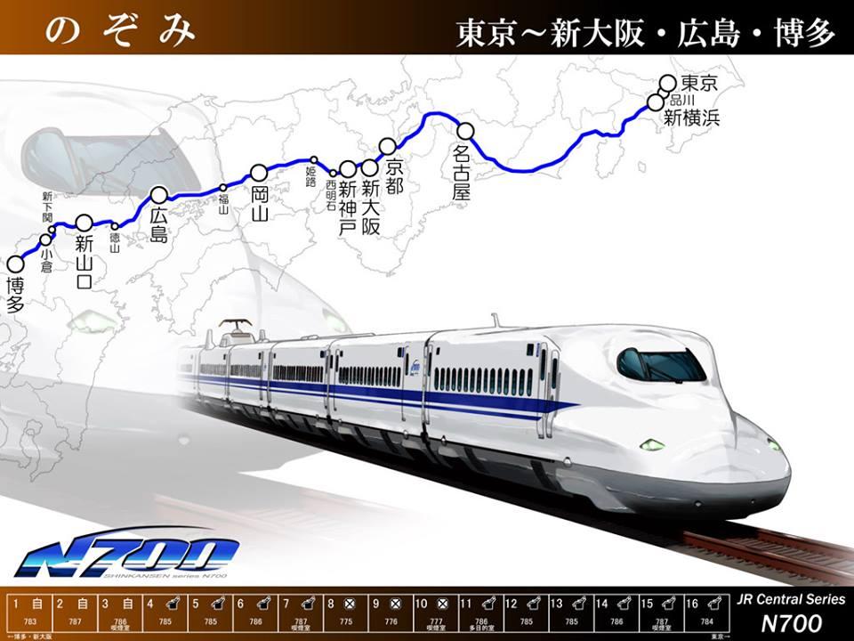 東海道新幹線の路線図と車体の写真