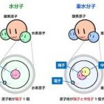 水分子と重水分子