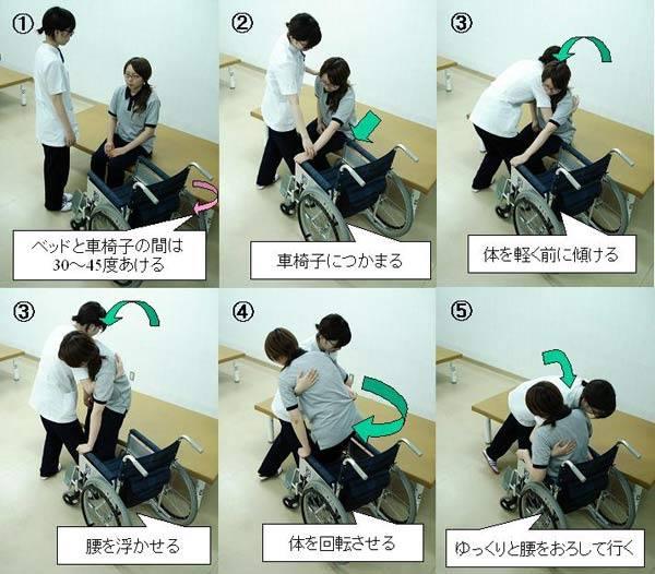 車椅子の介助の方法