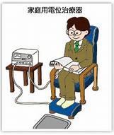家庭用電位治療器を使っている男性のイラスト